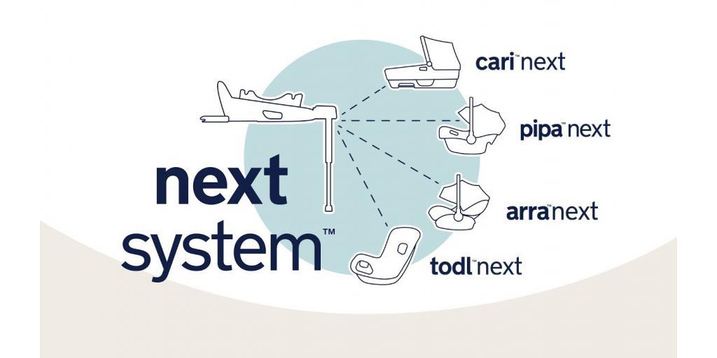 Sistemul Next de la NUNA - O nouă inovație în domeniul auto